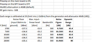 Click image for larger version.  Name:Dynamic_Range_Measurement.png Views:48 Size:15.6 KB ID:21112