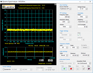 Click image for larger version.  Name:32bit 96kHz tremolandoFPU.PNG Views:28 Size:55.7 KB ID:15906