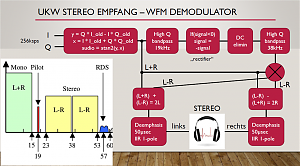 Click image for larger version.  Name:wideband FM receive Teensy 4 Convolution SDR.png Views:71 Size:259.9 KB ID:17798