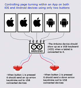 Click image for larger version.  Name:PageTurner.png Views:27 Size:75.3 KB ID:14692