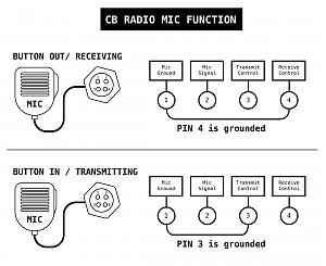 Click image for larger version.  Name:Mic Function.jpg Views:24 Size:105.7 KB ID:23479