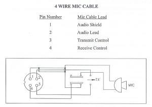 Click image for larger version.  Name:galaxy-mic-wiring.jpg Views:21 Size:11.2 KB ID:23483