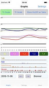 Click image for larger version.  Name:charts4azure.png Views:7 Size:38.6 KB ID:24156