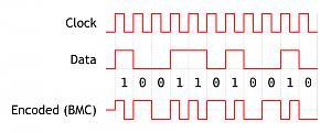 Click image for larger version.  Name:1920px-Biphase_Mark_Code.svg.jpg Views:61 Size:50.4 KB ID:18433