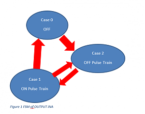 Click image for larger version.  Name:FSM Diagram Unipolar 27_04_2021.PNG Views:2 Size:22.3 KB ID:24611