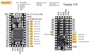 Click image for larger version.  Name:Teensy3_0_AnalogCard.png Views:5297 Size:461.5 KB ID:1792