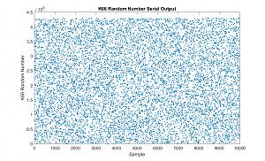 Click image for larger version.  Name:serialout.jpg Views:1267 Size:235.6 KB ID:12458