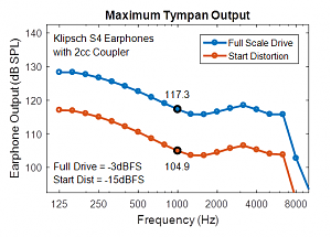 Click image for larger version.  Name:Klipsch Earphone Calibration.png Views:49 Size:19.8 KB ID:10680