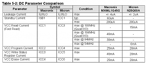 Click image for larger version.  Name:MicronCompare.png Views:118 Size:27.2 KB ID:3963