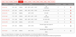 Click image for larger version.  Name:Winbond 128Mb flash memory.png Views:19 Size:95.0 KB ID:21602